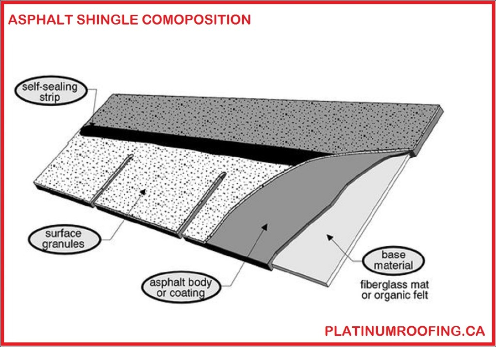 Residential Roof Replacment Calgary | Platinum Roofing